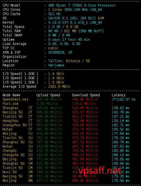 OLink Cloud 圣何塞 Premium VPS superbench测试结果